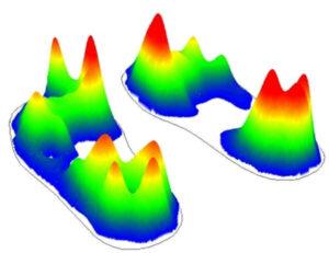 Fußdruck Grafik